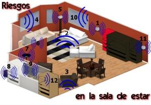 Puntos de radiación en una sala de estar