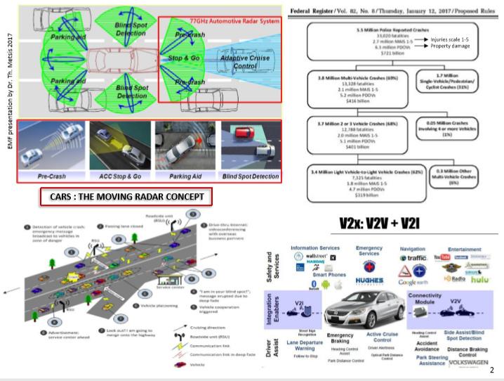 Sensores y riesgos de un coche eléctrico 2