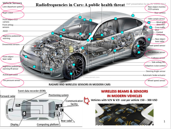 Sensores y riesgos de un coche eléctrico
